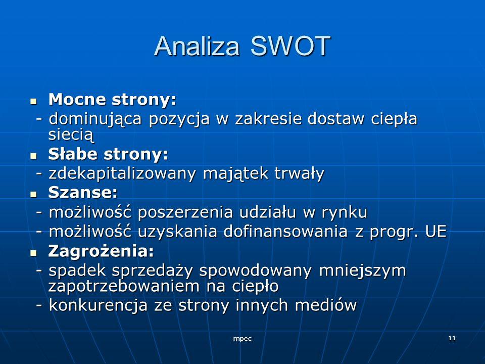 mpec 11 Analiza SWOT Mocne strony: Mocne strony: - dominująca pozycja w zakresie dostaw ciepła siecią - dominująca pozycja w zakresie dostaw ciepła si