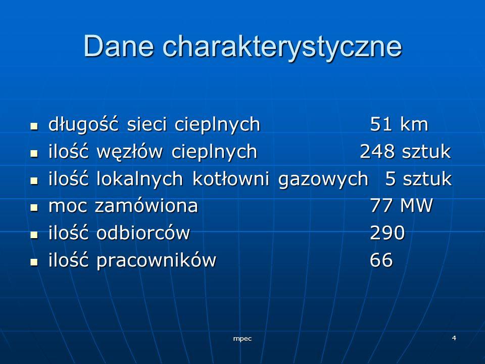mpec 4 Dane charakterystyczne długość sieci cieplnych51 km długość sieci cieplnych51 km ilość węzłów cieplnych 248 sztuk ilość węzłów cieplnych 248 sz