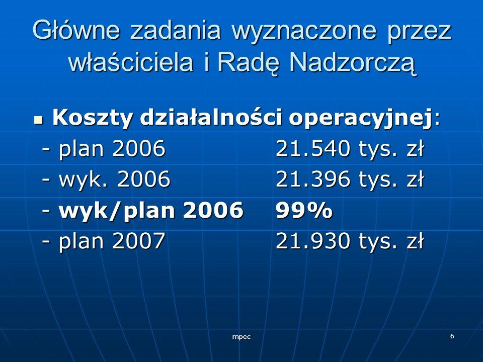 mpec 6 Główne zadania wyznaczone przez właściciela i Radę Nadzorczą Koszty działalności operacyjnej: Koszty działalności operacyjnej: - plan 200621.54