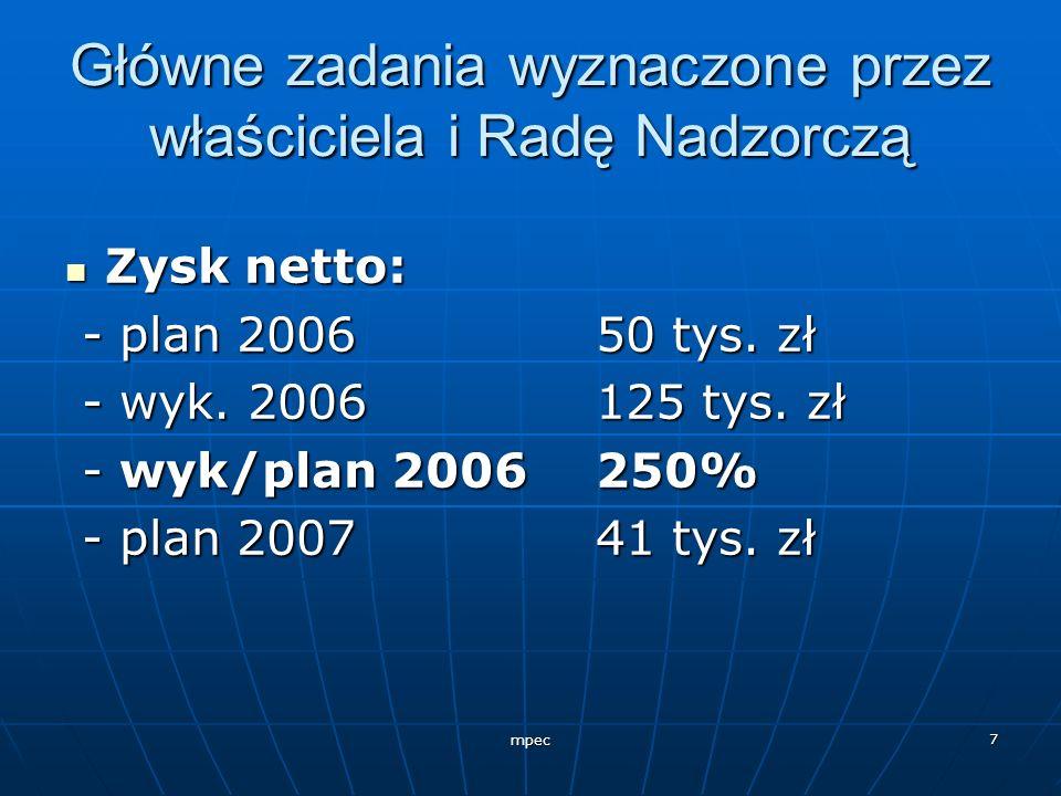 mpec 7 Główne zadania wyznaczone przez właściciela i Radę Nadzorczą Zysk netto: Zysk netto: - plan 200650 tys. zł - plan 200650 tys. zł - wyk. 2006125