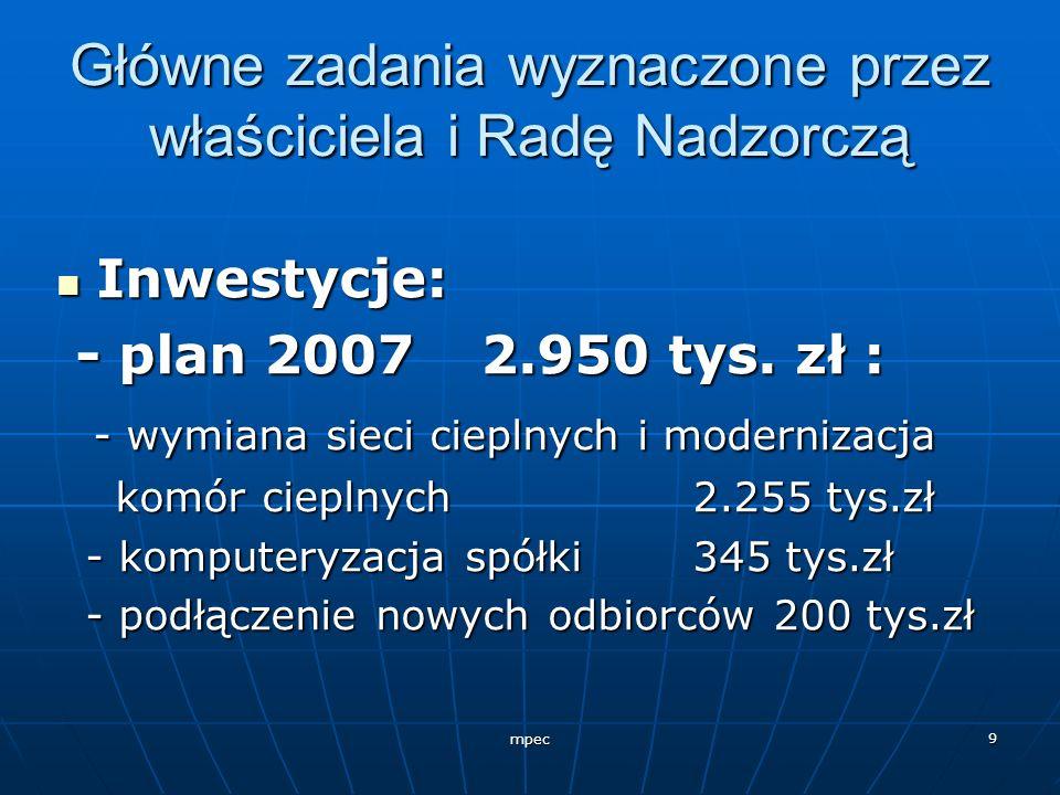 mpec 9 Główne zadania wyznaczone przez właściciela i Radę Nadzorczą Inwestycje: Inwestycje: - plan 20072.950 tys. zł : - plan 20072.950 tys. zł : - wy