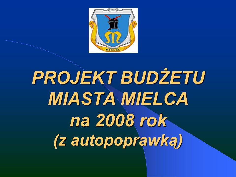 PROJEKT BUDŻETU MIASTA MIELCA na 2008 rok (z autopoprawką)