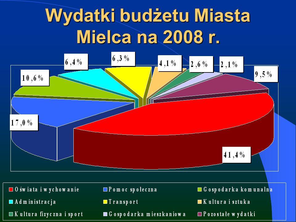 Wydatki budżetu Miasta Mielca na 2008 r.