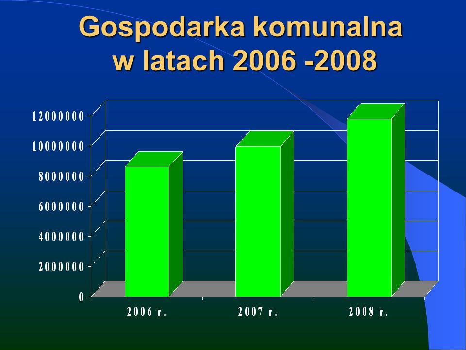 Gospodarka komunalna w latach 2006 -2008