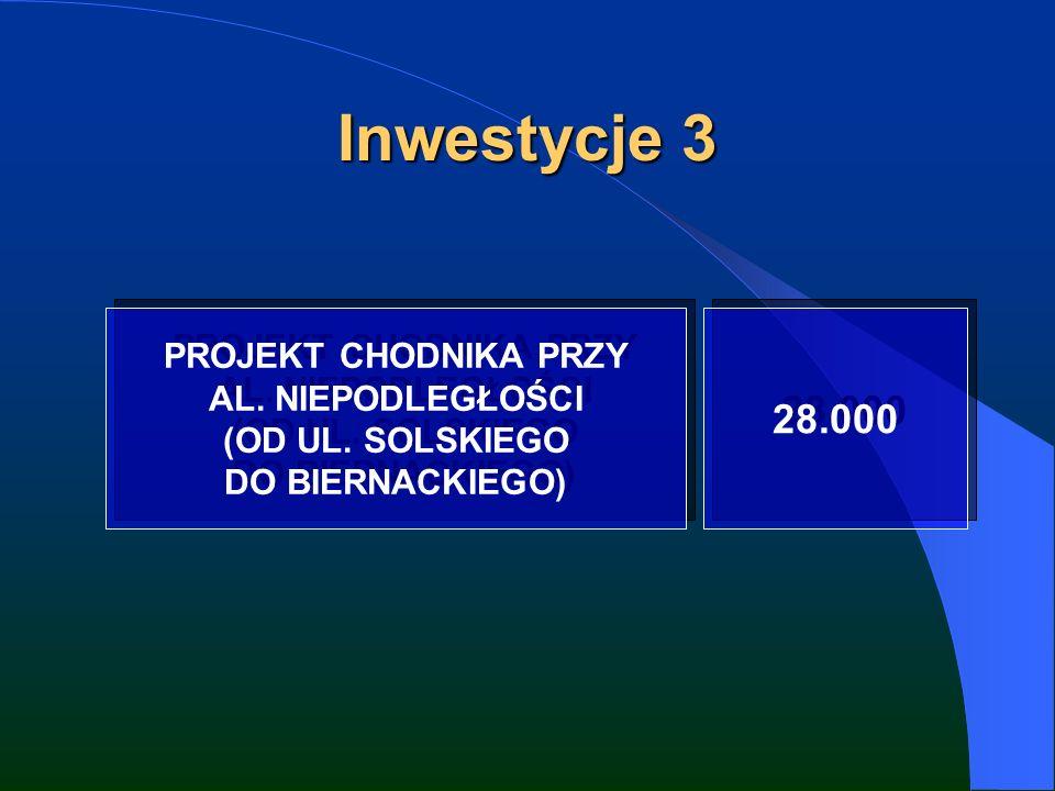 Inwestycje 3 PROJEKT CHODNIKA PRZY AL. NIEPODLEGŁOŚCI (OD UL.