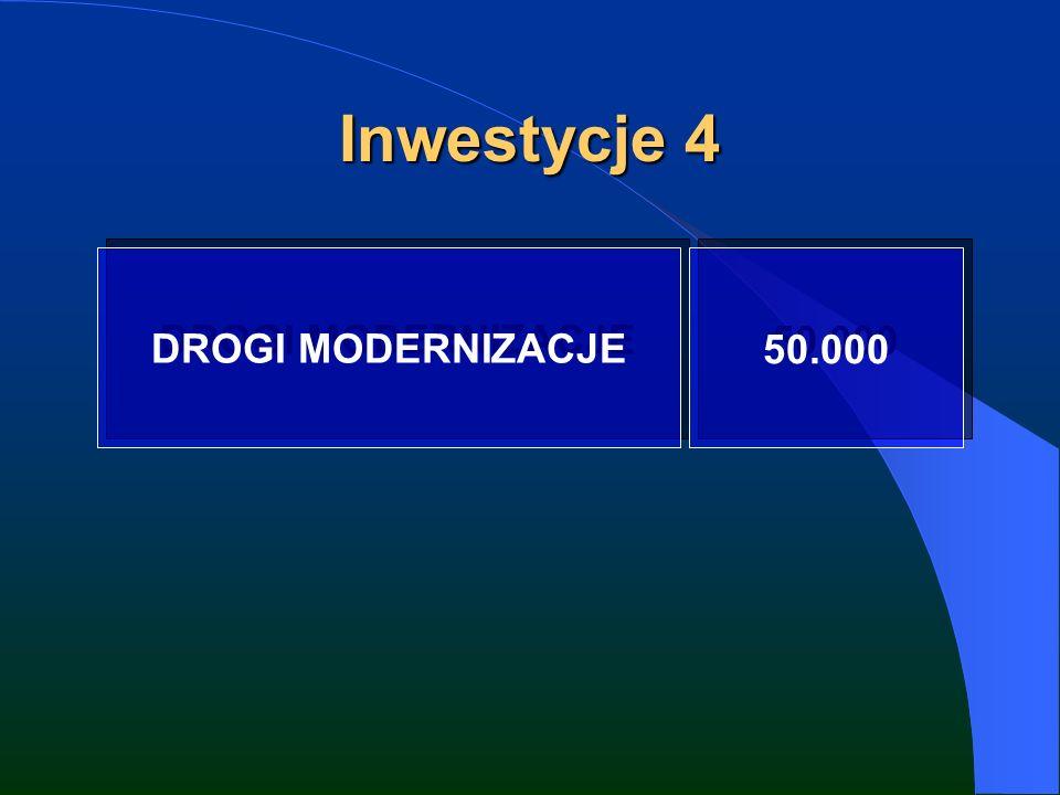 Inwestycje 4 DROGI MODERNIZACJE DROGI MODERNIZACJE 50.000