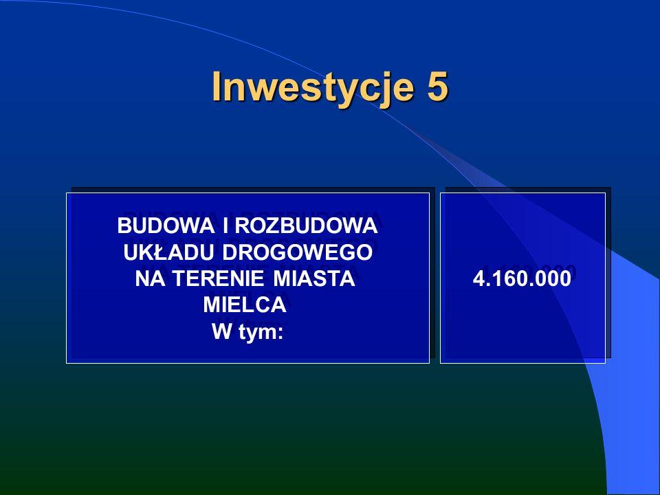 Inwestycje 5 BUDOWA I ROZBUDOWA UKŁADU DROGOWEGO NA TERENIE MIASTA MIELCA W tym: BUDOWA I ROZBUDOWA UKŁADU DROGOWEGO NA TERENIE MIASTA MIELCA W tym: 4.160.000