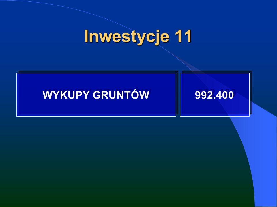 Inwestycje 11 WYKUPY GRUNTÓW 992.400