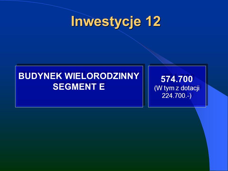 Inwestycje 12 BUDYNEK WIELORODZINNY SEGMENT E BUDYNEK WIELORODZINNY SEGMENT E 574.700 (W tym z dotacji 224.700.-) 574.700 (W tym z dotacji 224.700.-)