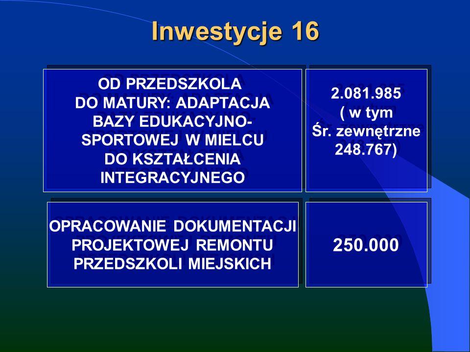 Inwestycje 16 OD PRZEDSZKOLA DO MATURY: ADAPTACJA BAZY EDUKACYJNO- SPORTOWEJ W MIELCU DO KSZTAŁCENIA INTEGRACYJNEGO OD PRZEDSZKOLA DO MATURY: ADAPTACJA BAZY EDUKACYJNO- SPORTOWEJ W MIELCU DO KSZTAŁCENIA INTEGRACYJNEGO 2.081.985 ( w tym Śr.