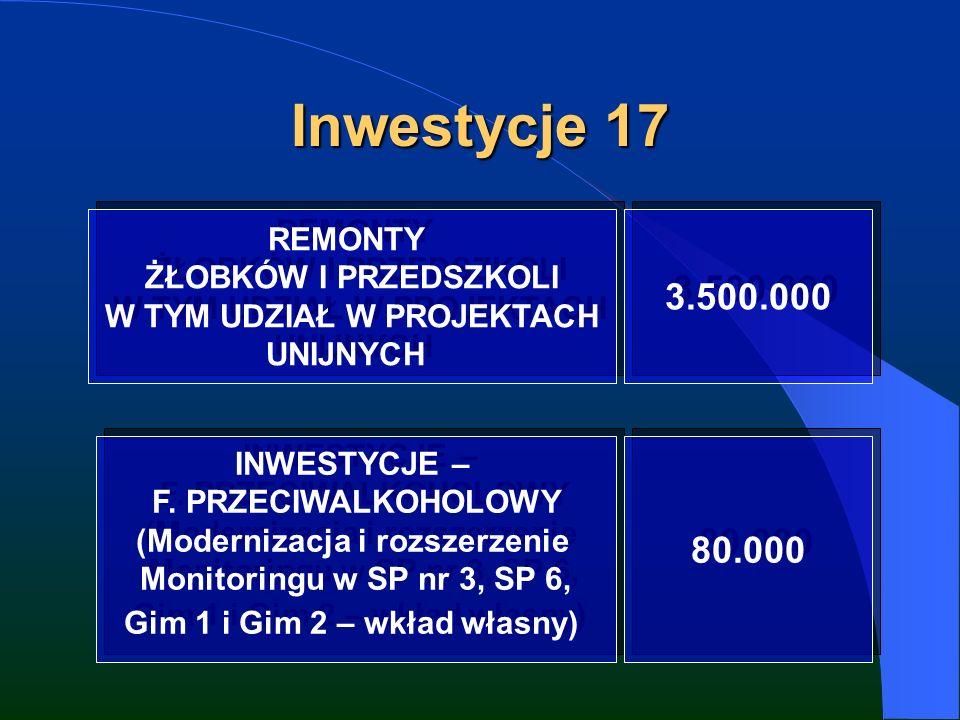 Inwestycje 17 REMONTY ŻŁOBKÓW I PRZEDSZKOLI W TYM UDZIAŁ W PROJEKTACH UNIJNYCH REMONTY ŻŁOBKÓW I PRZEDSZKOLI W TYM UDZIAŁ W PROJEKTACH UNIJNYCH 3.500.000 INWESTYCJE – F.