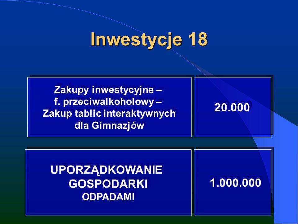 Inwestycje 18 Zakupy inwestycyjne – f.