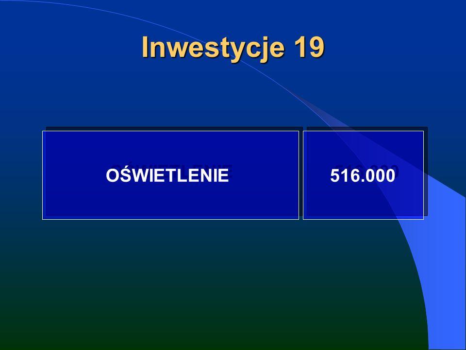 Inwestycje 19 OŚWIETLENIE 516.000