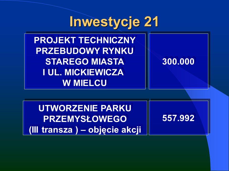 Inwestycje 21 PROJEKT TECHNICZNY PRZEBUDOWY RYNKU STAREGO MIASTA I UL.