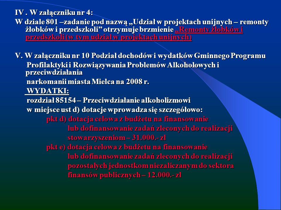 IV. W załączniku nr 4: W dziale 801 –zadanie pod nazwą Udział w projektach unijnych – remonty żłobków i przedszkoli otrzymuje brzmienie Remonty żłobkó