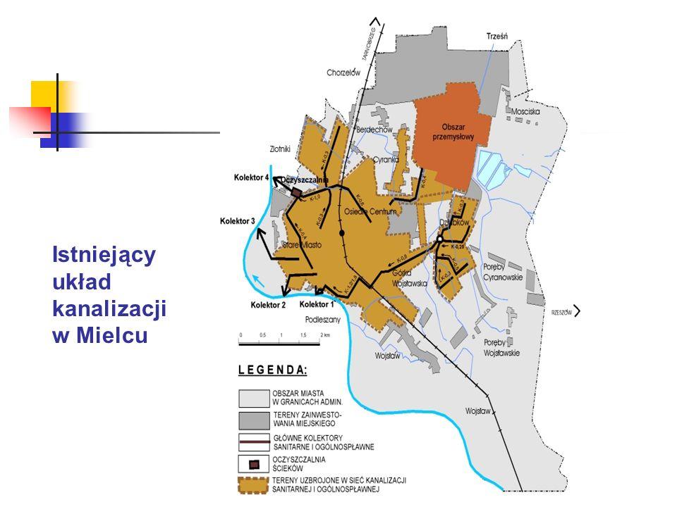 Istniejący układ kanalizacji w Mielcu
