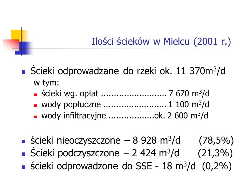 Ilości ścieków w Mielcu (2001 r.) Ścieki odprowadzane do rzeki ok. 11 370m 3 /d w tym: ścieki wg. opłat.......................... 7 670 m 3 /d wody po