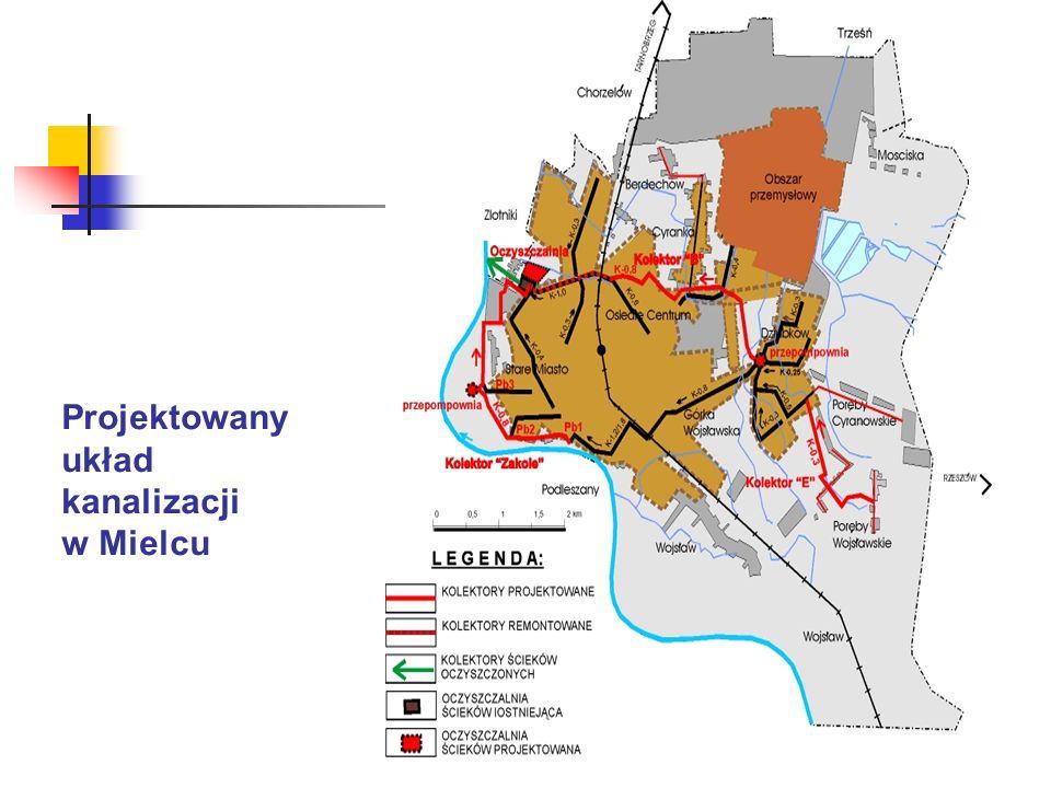 Projektowany układ kanalizacji w Mielcu