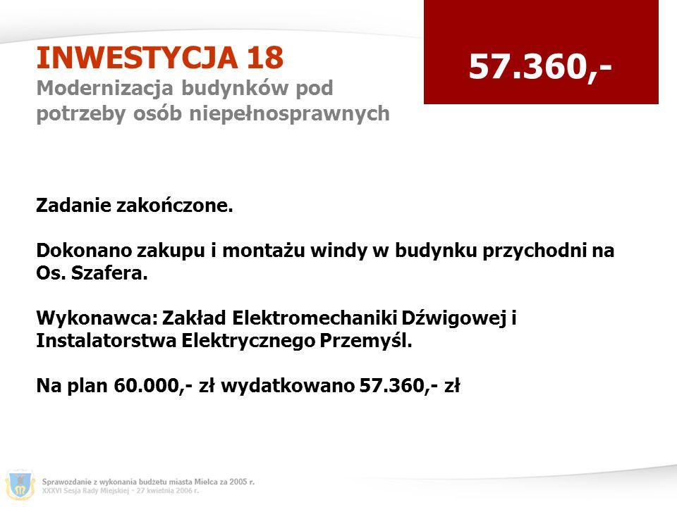 INWESTYCJA 18 Modernizacja budynków pod potrzeby osób niepełnosprawnych 57.360,- Zadanie zakończone.