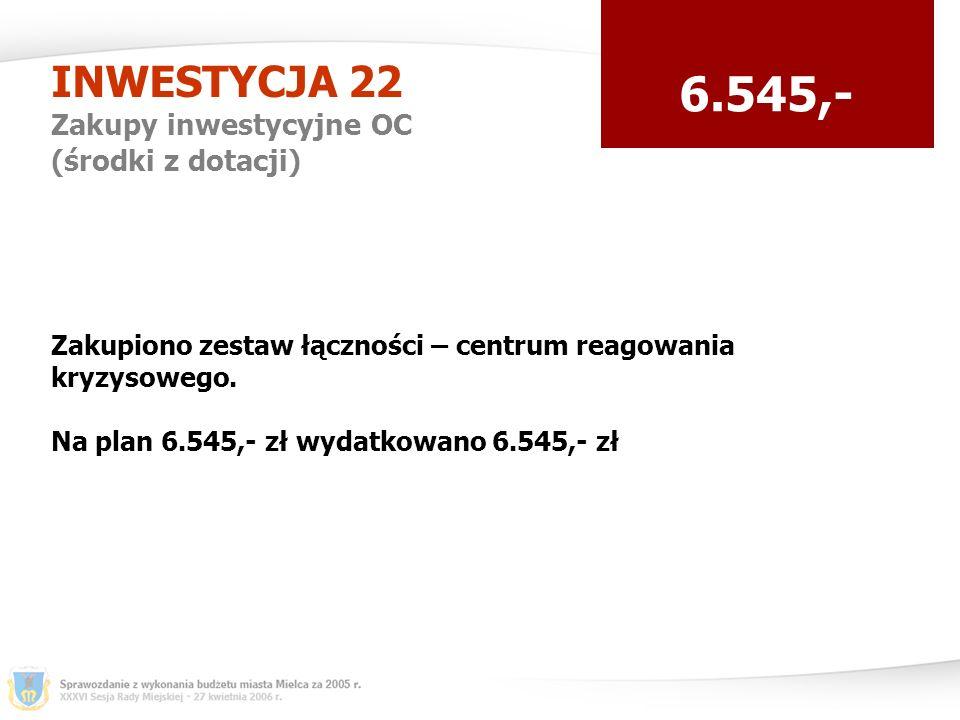 INWESTYCJA 22 Zakupy inwestycyjne OC (środki z dotacji) 6.545,- Zakupiono zestaw łączności – centrum reagowania kryzysowego.