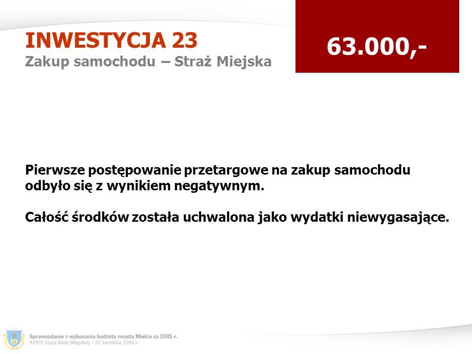 INWESTYCJA 23 Zakup samochodu – Straż Miejska 63.000,- Pierwsze postępowanie przetargowe na zakup samochodu odbyło się z wynikiem negatywnym.