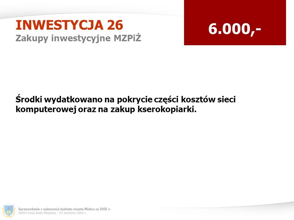 INWESTYCJA 26 Zakupy inwestycyjne MZPiŻ 6.000,- Środki wydatkowano na pokrycie części kosztów sieci komputerowej oraz na zakup kserokopiarki.