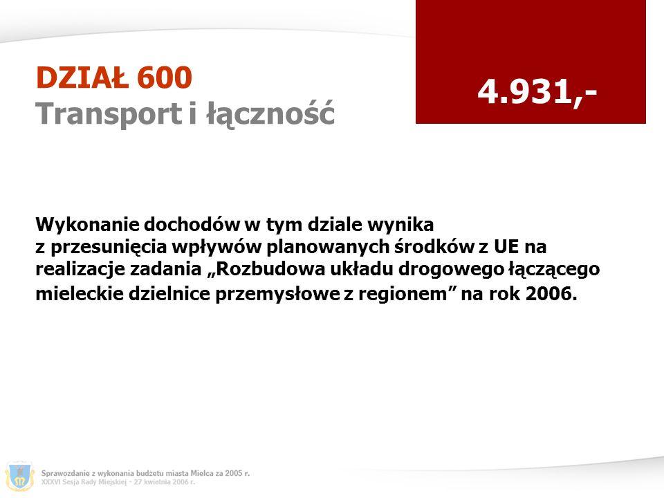 DZIAŁ 600 Transport i łączność 4.931,- Wykonanie dochodów w tym dziale wynika z przesunięcia wpływów planowanych środków z UE na realizacje zadania Rozbudowa układu drogowego łączącego mieleckie dzielnice przemysłowe z regionem na rok 2006.