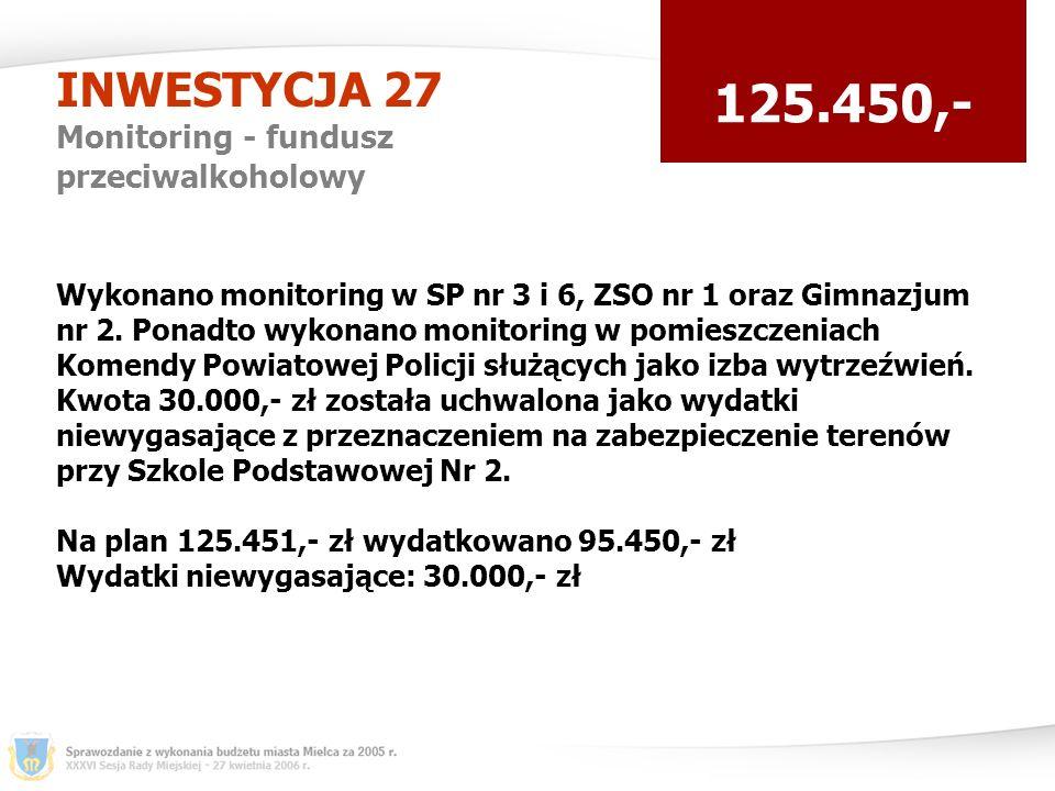 INWESTYCJA 27 Monitoring - fundusz przeciwalkoholowy 125.450,- Wykonano monitoring w SP nr 3 i 6, ZSO nr 1 oraz Gimnazjum nr 2.