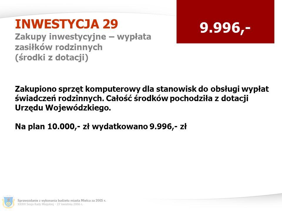 INWESTYCJA 29 Zakupy inwestycyjne – wypłata zasiłków rodzinnych (środki z dotacji) 9.996,- Zakupiono sprzęt komputerowy dla stanowisk do obsługi wypłat świadczeń rodzinnych.