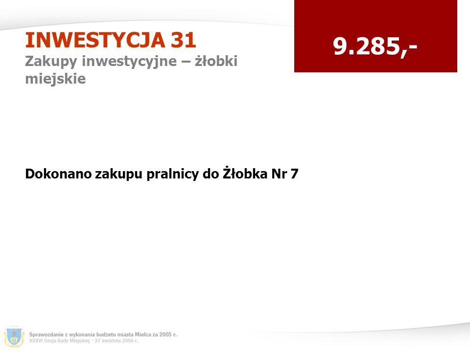 INWESTYCJA 31 Zakupy inwestycyjne – żłobki miejskie 9.285,- Dokonano zakupu pralnicy do Żłobka Nr 7