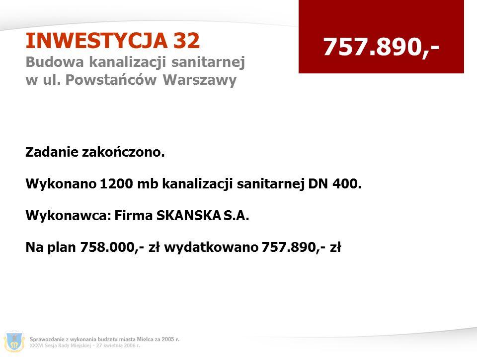INWESTYCJA 32 Budowa kanalizacji sanitarnej w ul. Powstańców Warszawy 757.890,- Zadanie zakończono.