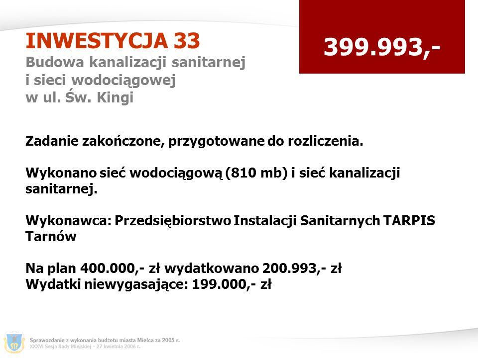 INWESTYCJA 33 Budowa kanalizacji sanitarnej i sieci wodociągowej w ul.