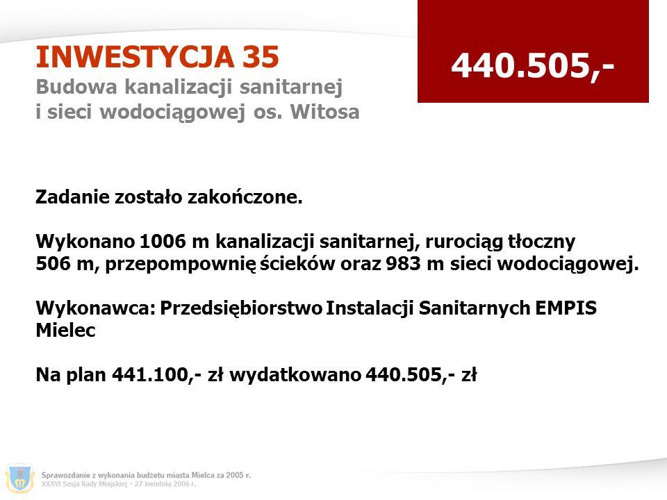 INWESTYCJA 35 Budowa kanalizacji sanitarnej i sieci wodociągowej os.
