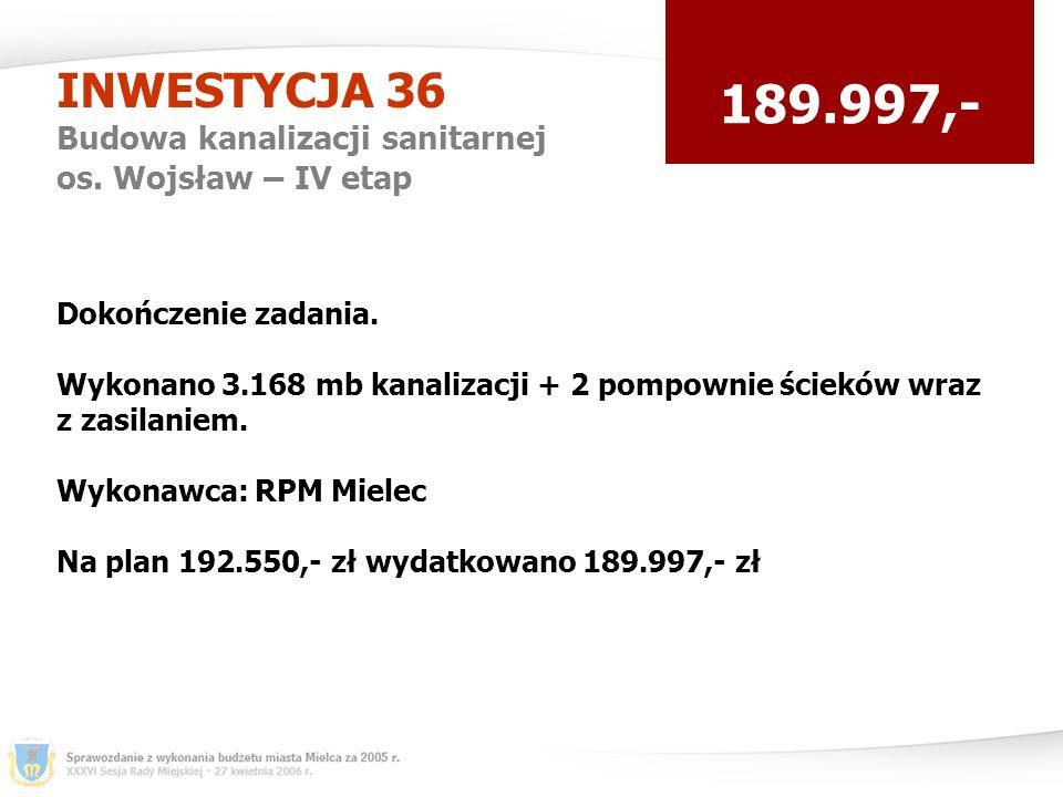 INWESTYCJA 36 Budowa kanalizacji sanitarnej os. Wojsław – IV etap 189.997,- Dokończenie zadania.