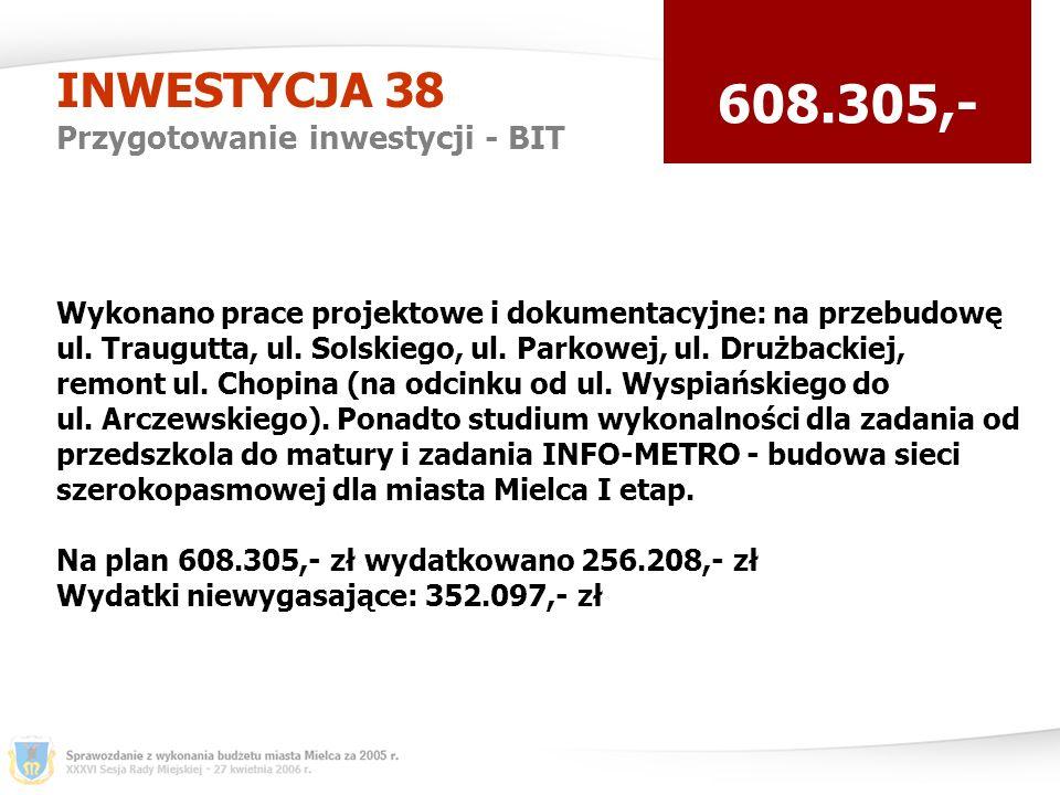 INWESTYCJA 38 Przygotowanie inwestycji - BIT 608.305,- Wykonano prace projektowe i dokumentacyjne: na przebudowę ul.