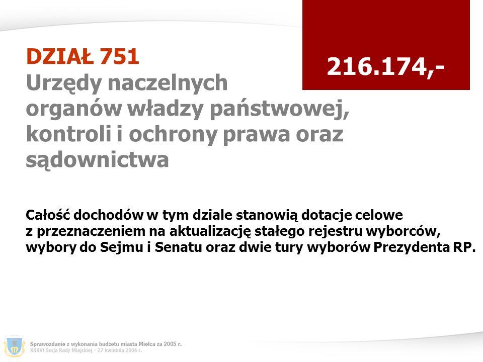 DZIAŁ 751 Urzędy naczelnych organów władzy państwowej, kontroli i ochrony prawa oraz sądownictwa 216.174,- Całość dochodów w tym dziale stanowią dotacje celowe z przeznaczeniem na aktualizację stałego rejestru wyborców, wybory do Sejmu i Senatu oraz dwie tury wyborów Prezydenta RP.