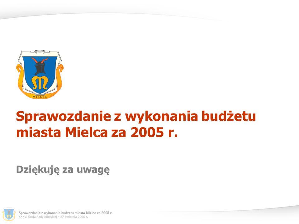 Dziękuję za uwagę Sprawozdanie z wykonania budżetu miasta Mielca za 2005 r.