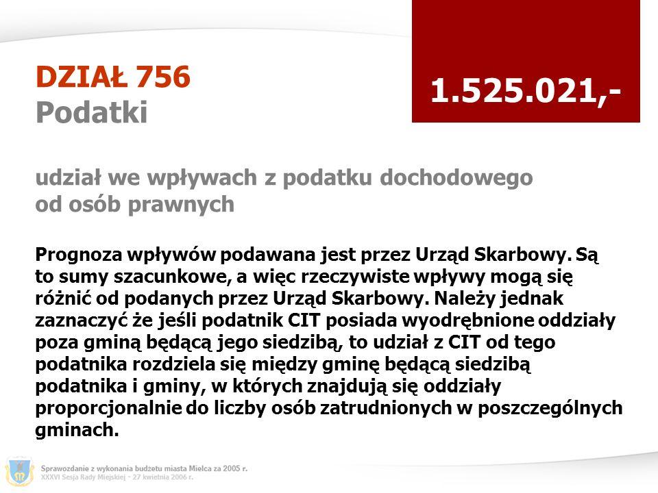 DZIAŁ 756 Podatki udział we wpływach z podatku dochodowego od osób prawnych 1.525.021,- Prognoza wpływów podawana jest przez Urząd Skarbowy.