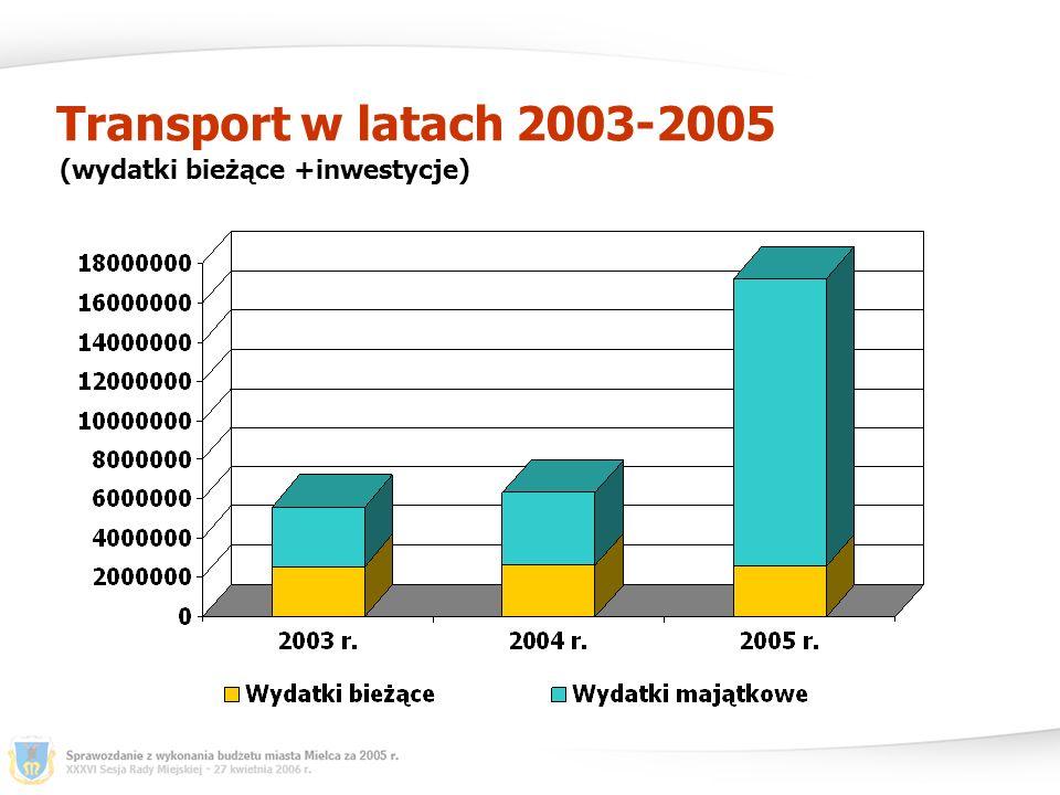 Transport w latach 2003-2005 (wydatki bieżące +inwestycje)
