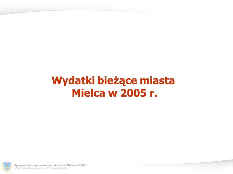 Wydatki bieżące miasta Mielca w 2005 r.