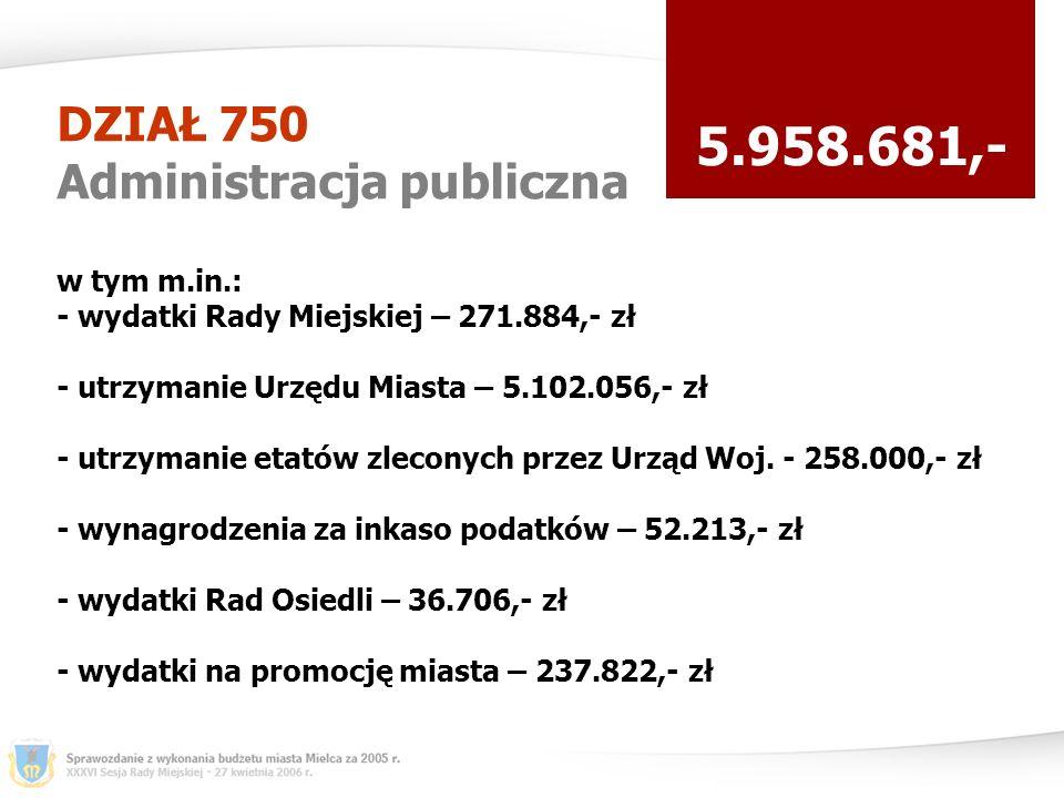 DZIAŁ 750 Administracja publiczna 5.958.681,- w tym m.in.: - wydatki Rady Miejskiej – 271.884,- zł - utrzymanie Urzędu Miasta – 5.102.056,- zł - utrzymanie etatów zleconych przez Urząd Woj.