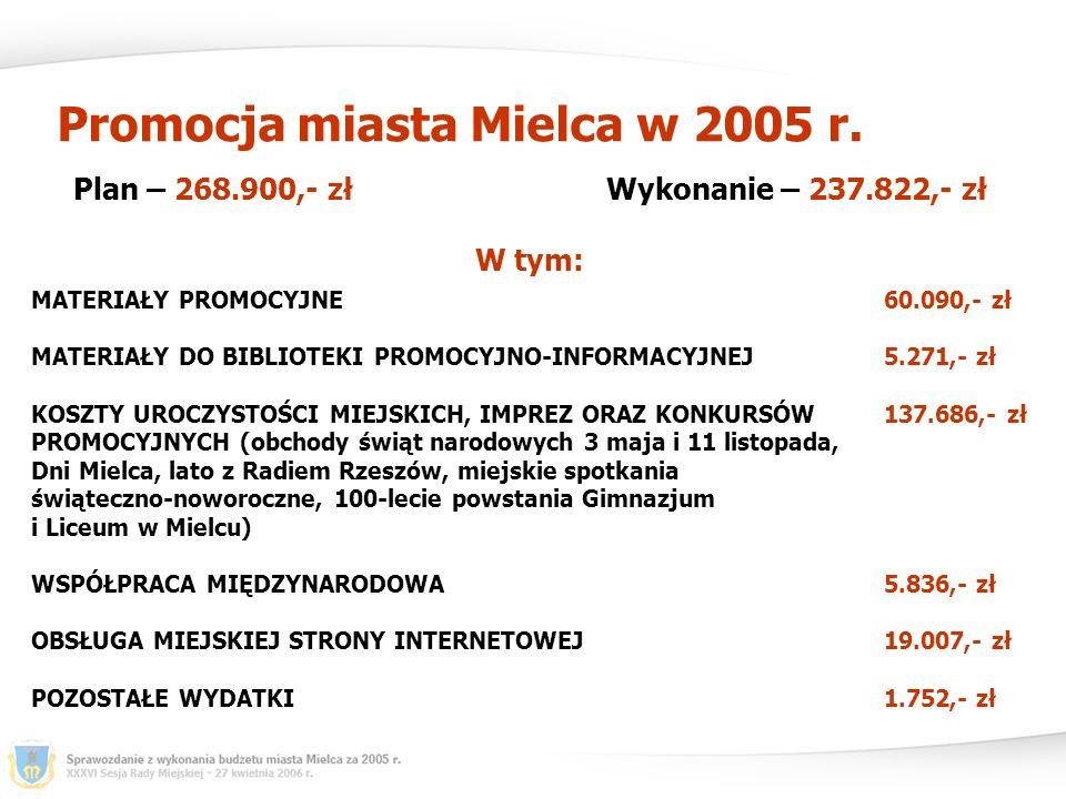 Promocja miasta Mielca w 2005 r.