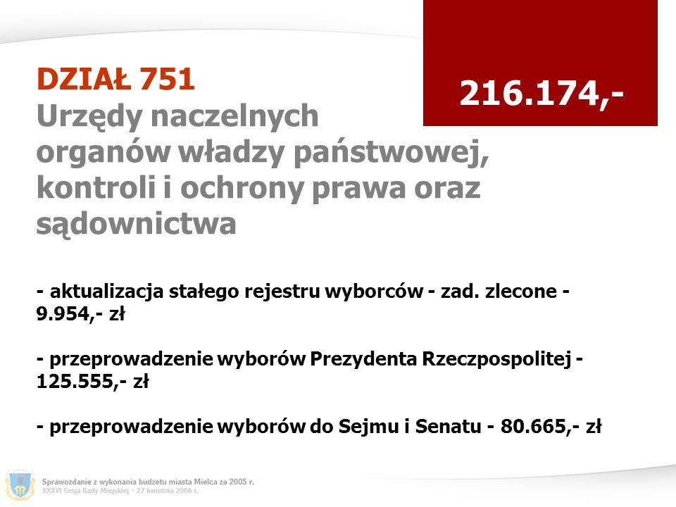 DZIAŁ 751 Urzędy naczelnych organów władzy państwowej, kontroli i ochrony prawa oraz sądownictwa 216.174,- - aktualizacja stałego rejestru wyborców - zad.