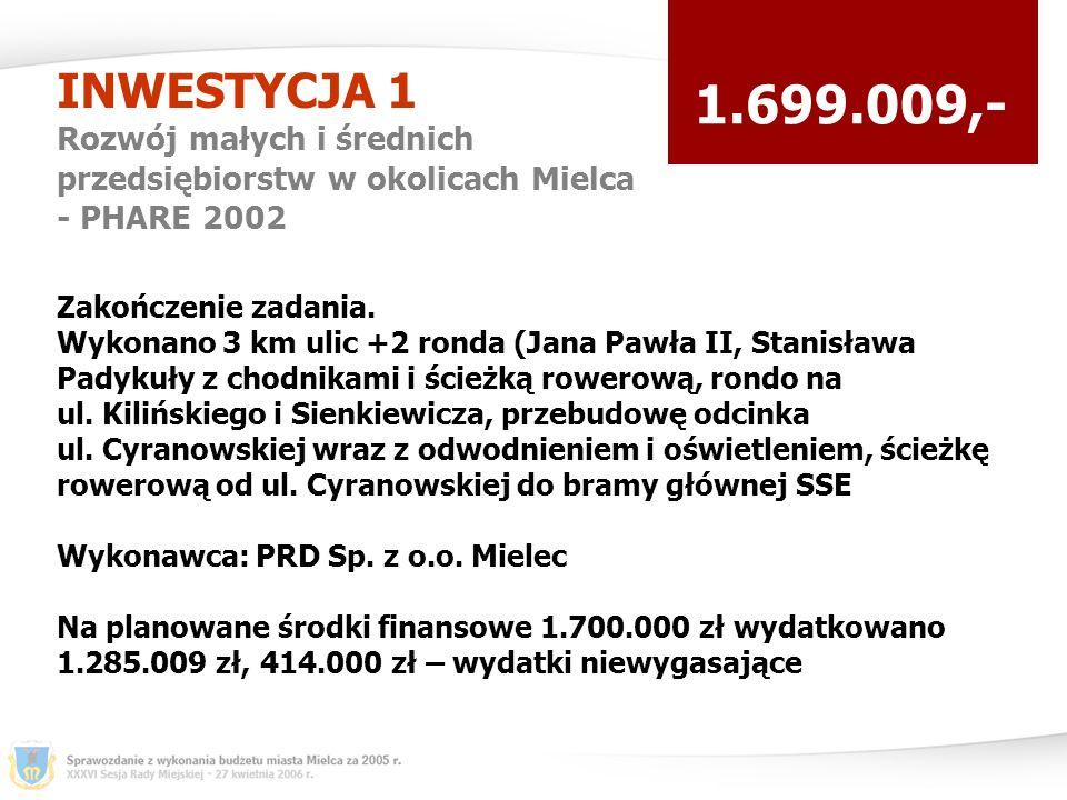 INWESTYCJA 1 Rozwój małych i średnich przedsiębiorstw w okolicach Mielca - PHARE 2002 1.699.009,- Zakończenie zadania.