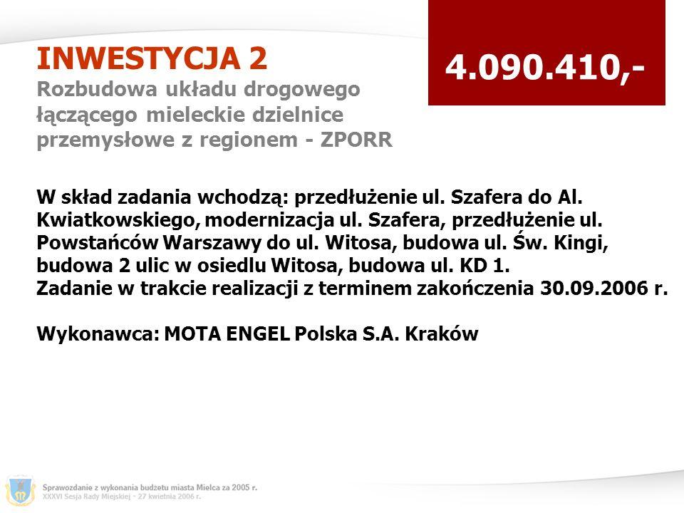 INWESTYCJA 2 Rozbudowa układu drogowego łączącego mieleckie dzielnice przemysłowe z regionem - ZPORR 4.090.410,- W skład zadania wchodzą: przedłużenie ul.