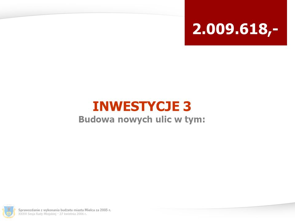 INWESTYCJE 3 Budowa nowych ulic w tym: 2.009.618,-