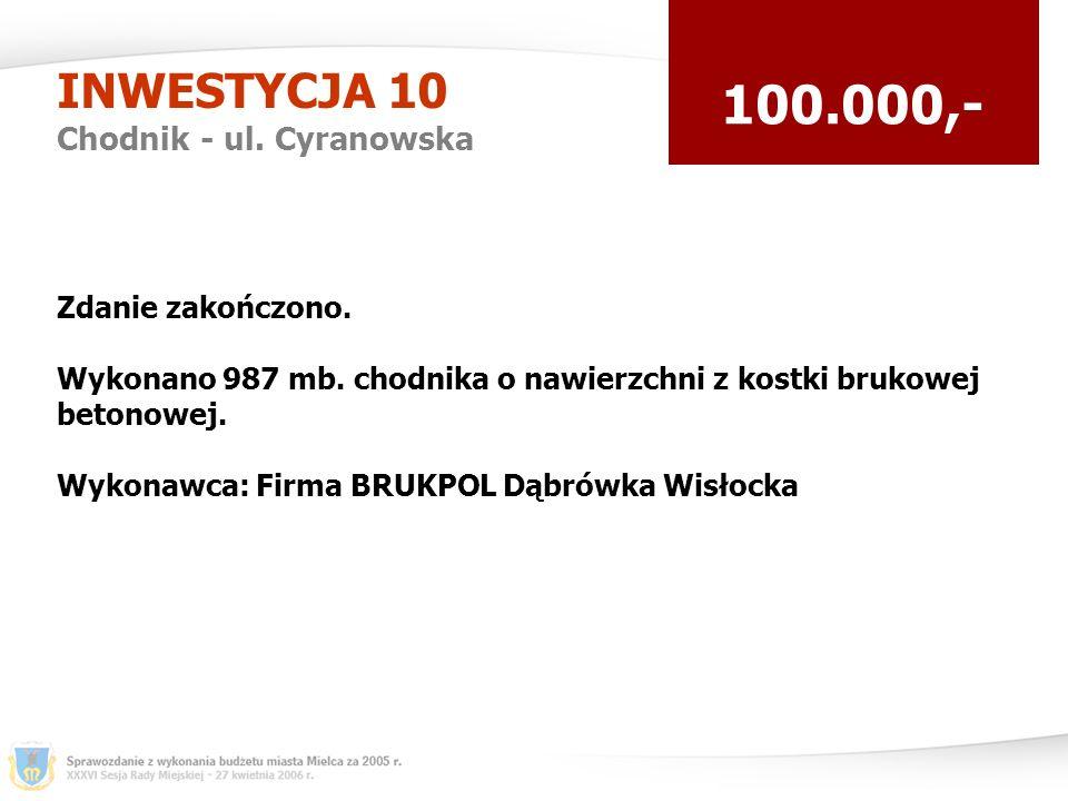 INWESTYCJA 10 Chodnik - ul. Cyranowska 100.000,- Zdanie zakończono.