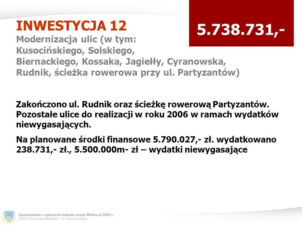 INWESTYCJA 12 Modernizacja ulic (w tym: Kusocińskiego, Solskiego, Biernackiego, Kossaka, Jagiełły, Cyranowska, Rudnik, ścieżka rowerowa przy ul.