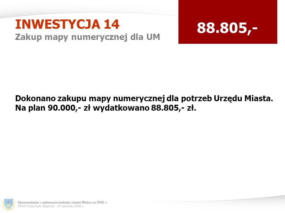 INWESTYCJA 14 Zakup mapy numerycznej dla UM 88.805,- Dokonano zakupu mapy numerycznej dla potrzeb Urzędu Miasta.