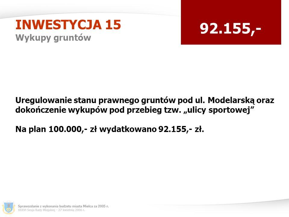 INWESTYCJA 15 Wykupy gruntów 92.155,- Uregulowanie stanu prawnego gruntów pod ul.